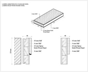 door frame and architrave