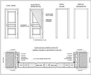 door panel, frame and architrave